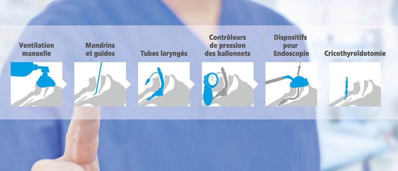 Intubation Difficile 1